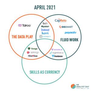 data play fluid work skills currency